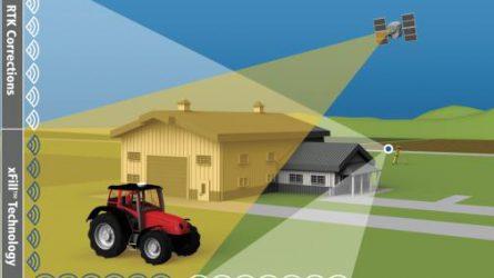Precíziós gazdálkodás - GNSS korrekciók a gyakorlatban (Interjú)