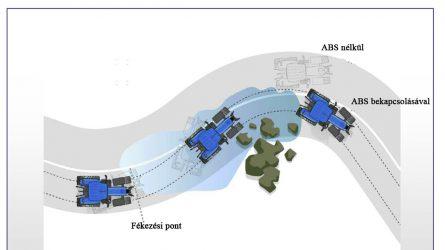 Legyen kötelező az ABS a 40-60 km/h sebességű traktorokon?